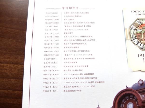 東京駅開業100周年記念Suica9