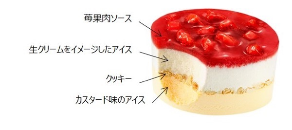 明治エッセルスーパーカップ Sweet s苺ショートケーキ 2