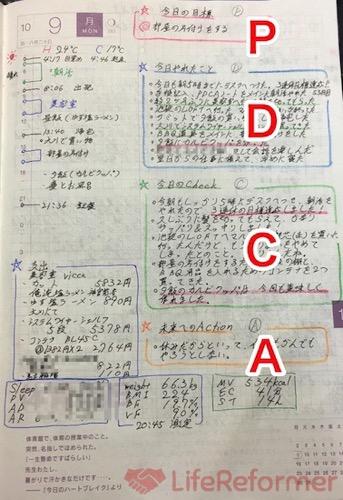 ほぼ日手帳でPDCA 2
