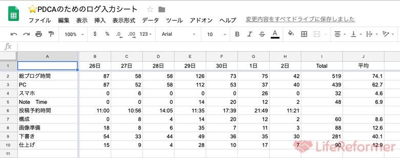 ブログ毎日更新クエスト攻略PDCA第2回目 002
