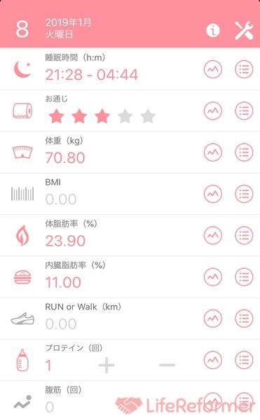 簡単かつ楽しい習慣化アプリ 3